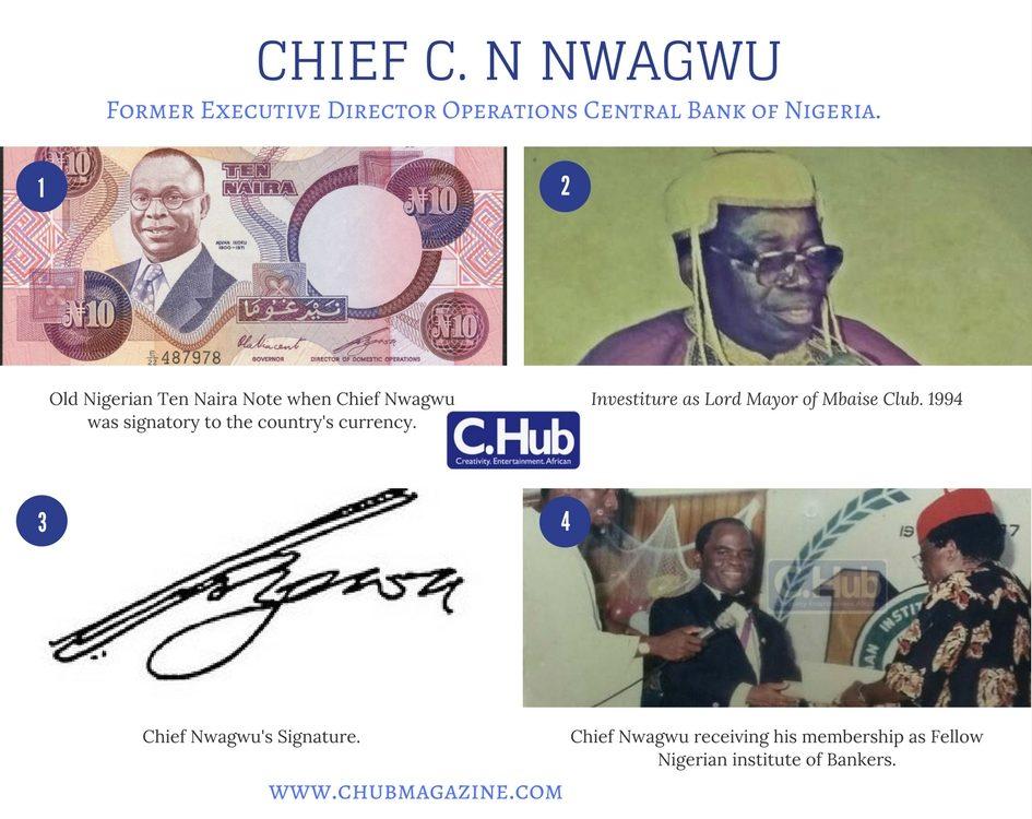Chief C. N Nwagwu